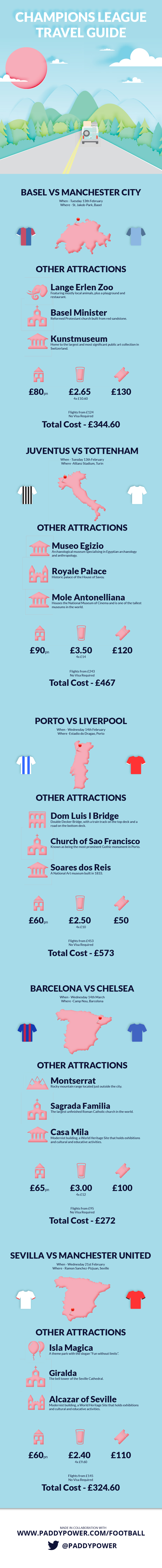 PP FOOTBALL Champions League Travel Guide